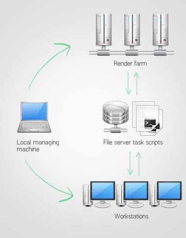 Remote Windows management with PsTools, part 2 · Fredrik Averpil